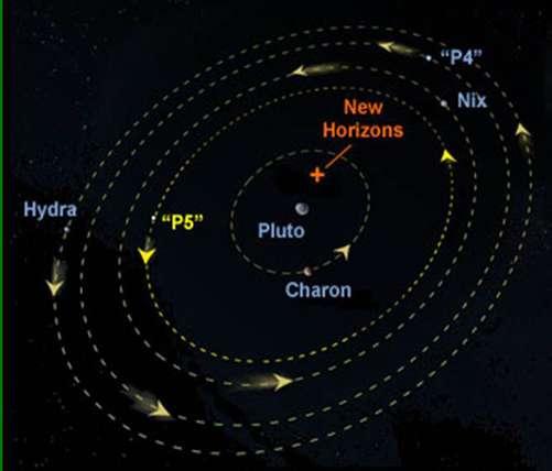 pluto20system.jpg
