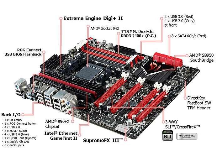 http://imageshack.us/a/img16/8091/motherboardzn.jpg