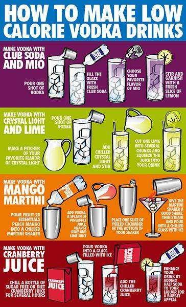 Recipes With Smirnoff Cake Vodka
