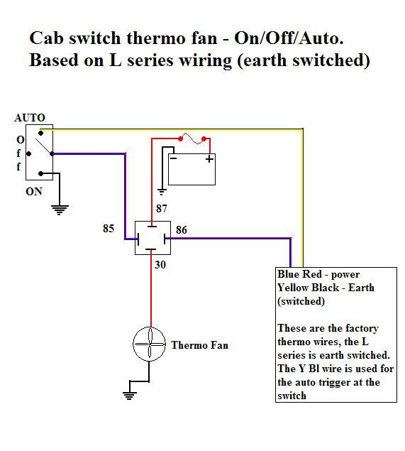 wiringdiagramthermofanw ej conversion ecu wire to trigger thermo fans subaru thermo fan wiring diagram at eliteediting.co