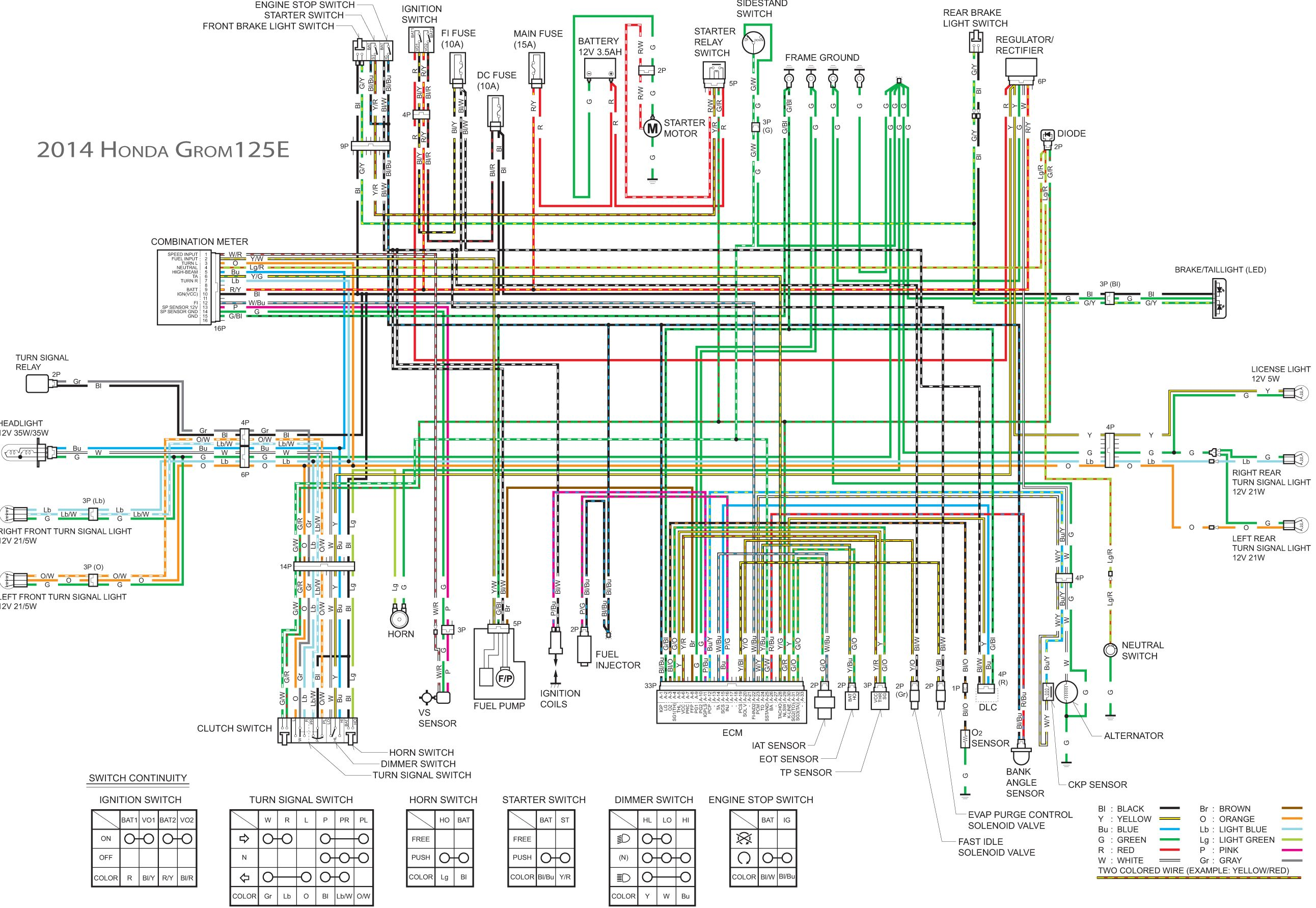 Wiring Diagram Honda Cb1000 Great Electrical Guide 2012 Cbr250ra Basic U2022 Rh Needpixies Com 2016 1994