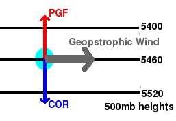 geostrophic2.jpg