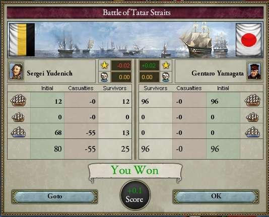 battleoftatarstraights.jpg