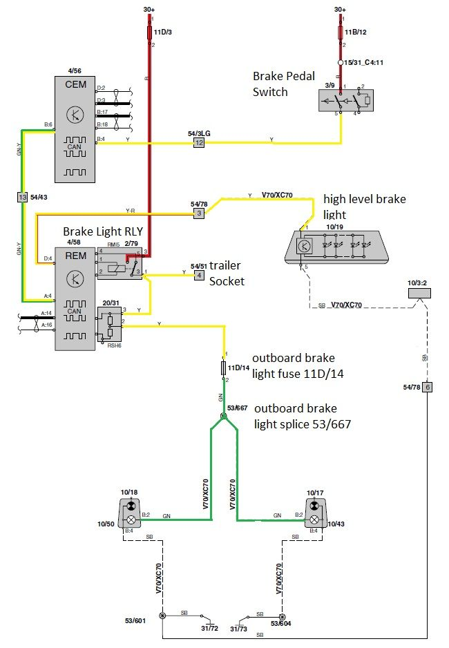 u2dk 2001 v70 xc help with brake light switch 2002 volvo v70 xc wiring diagram at bakdesigns.co
