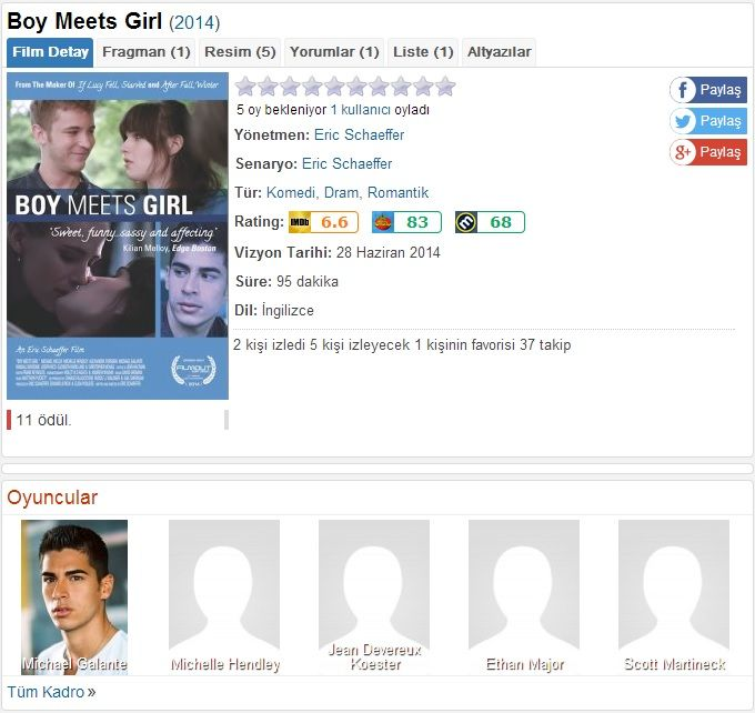 boy meets girl 2014 imdb Yesmovies - watch boy meets girl (2014) online full for free on yesmoviesto now funny and provocative, boy meets girl vividly captures the giddy excitement, sexual heat, and inherent heartache of.