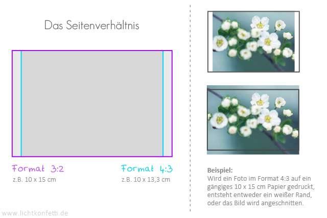 Foto-Kurs - Seitenverhältnis von Fotos