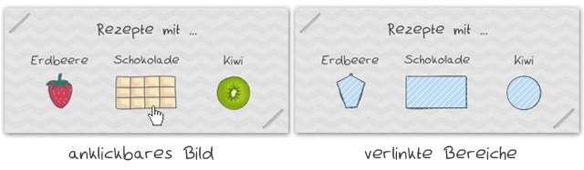 Richtig Bloggen - Imagemap Definition Erklärung