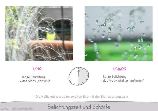 Foto-Kurs - Bewegungsunschärfe Wasser - Belichtungszeit