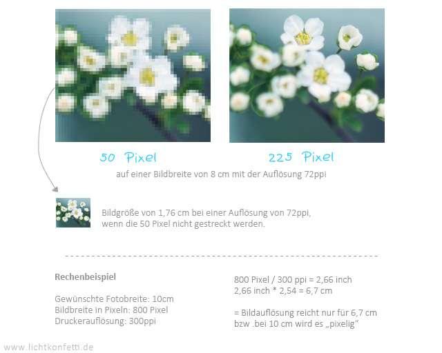 Foto-Kurs - Bildauflösung Fotogröße