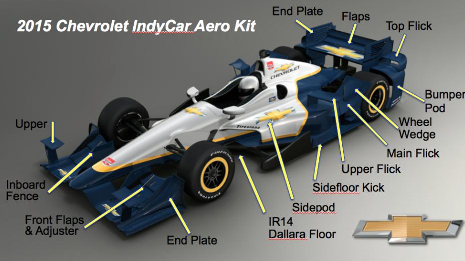 IndyCar chevrolet 2015 aero kit