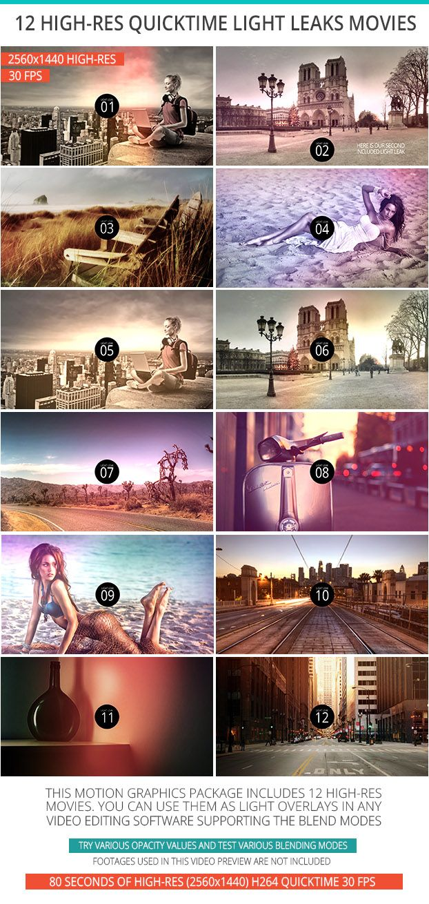 Motion graphics & after effects templates