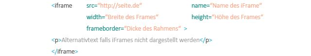 Richtig Bloggen - iFrame Definition