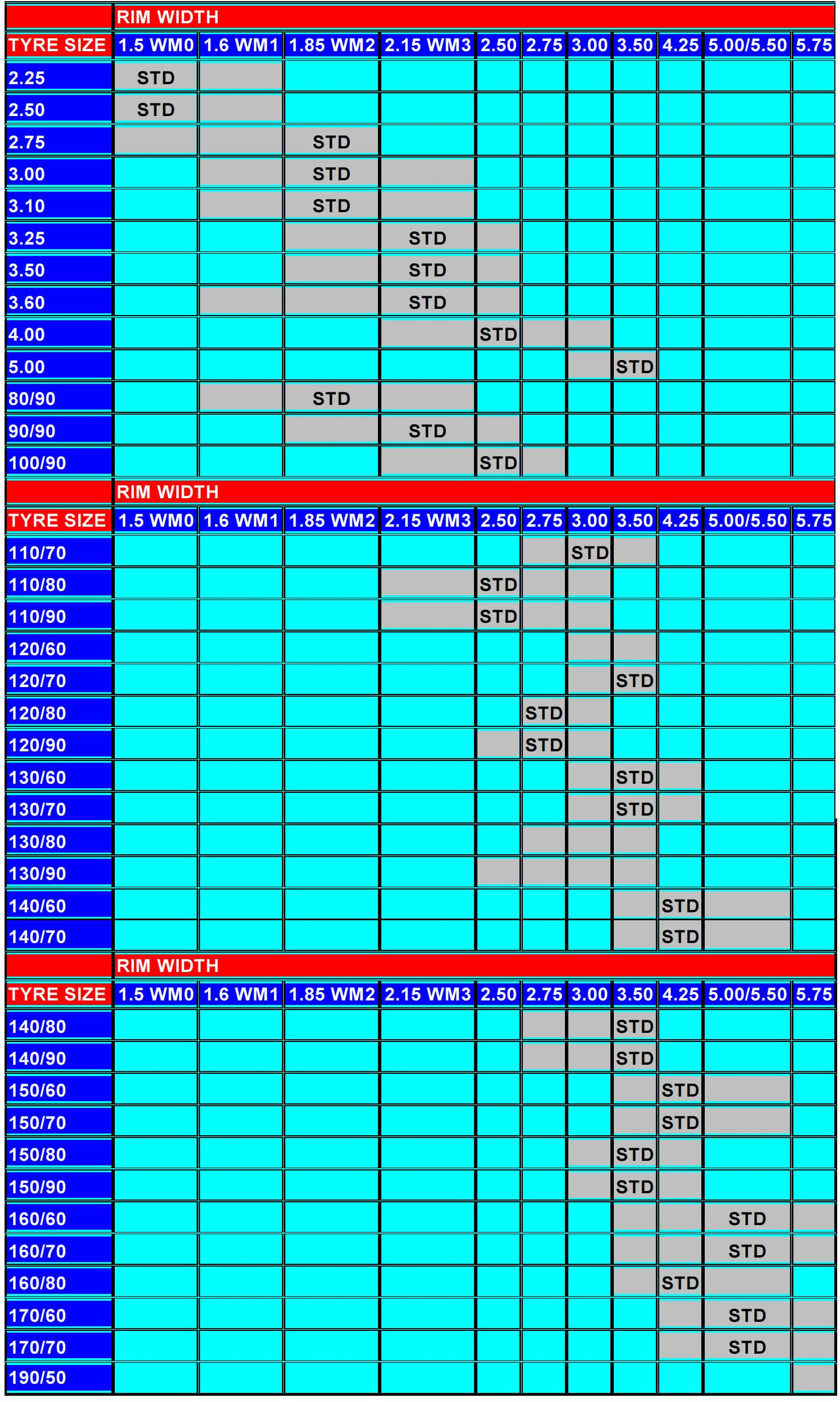 Tire Size Compatibility Chart >> Dual Sport Tires for small wheels
