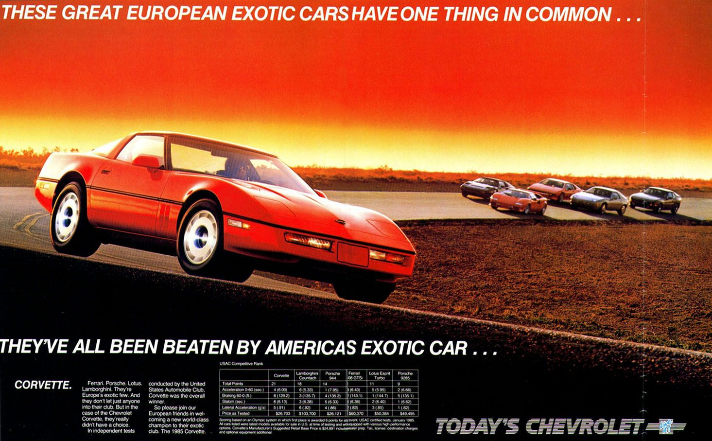 These great european exotic cars have one thing in common... they've all been beaten by America's exotic car... the 1985 Chevrolet Corvette. Ferrari, Porsche, Lotus, Lamborghini. They've Europe's exotic few. And they don't let just anyone into their club. But in the case of the Chevrolet Corvette, they really didn't have a choice. In independent testes conducted by the United States Automobile Club, Corvette was the overall winner. So please join our European friends in welcoming a new world-class champion to their exotic club. The 1985 Chevrolet Corvette.