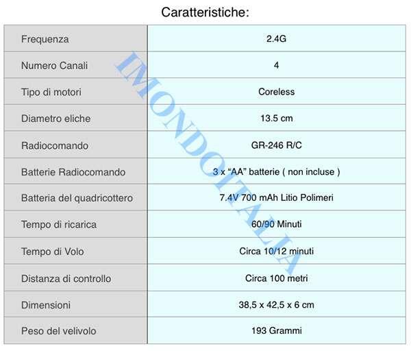 Caratteristiche MJX X600