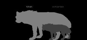 Titan and Zohartze