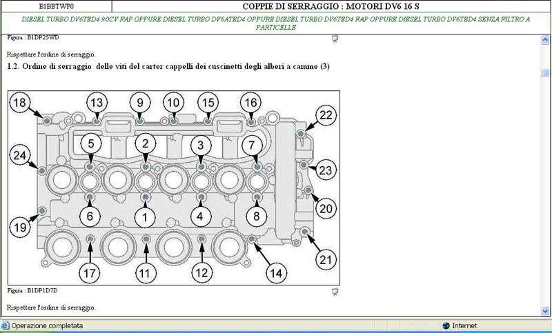 Peugeot Workshop Service Manual 308 Rcz 3008