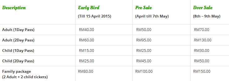 Borneo Jazz Festival 2015 Ticket Prices