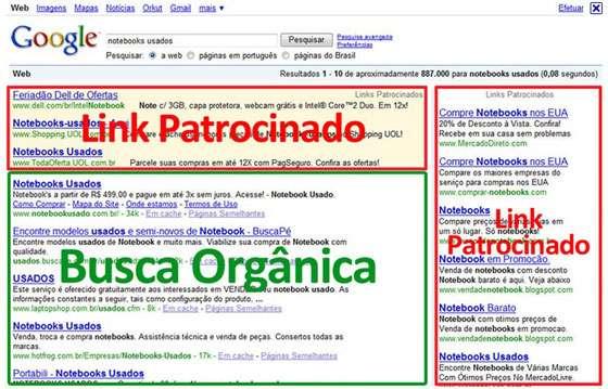 Tela do Google mostrando os espaços correspondentes aos links patrocinados e à busca orgânica