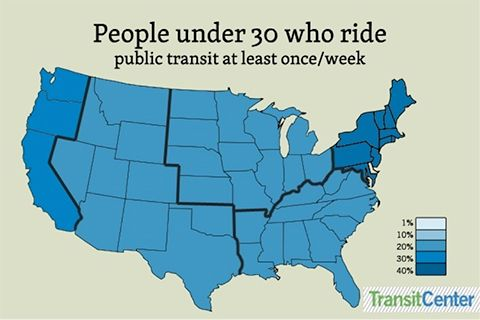 People-under-30-who-ride-public-transit