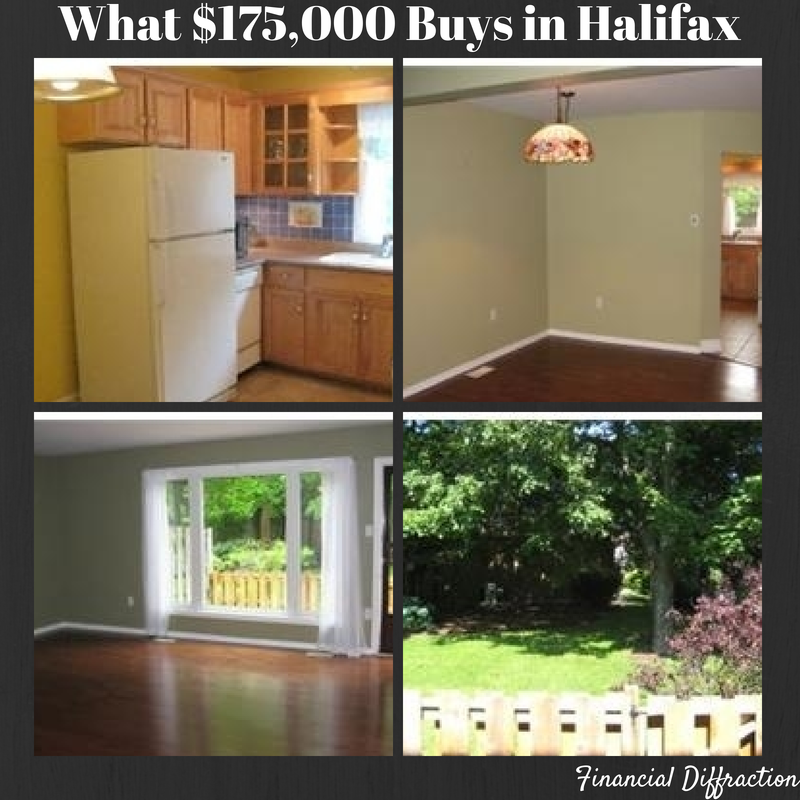 What $175,000 buys just outside Halifax