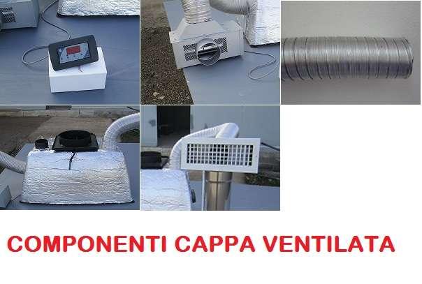 Cappa camino termo ventilata per recupero calore camini e for Cappa filtrante senza tubo