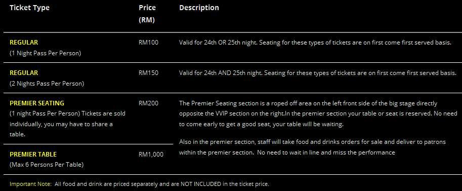 KK Jazz Festival 2015 Tickets Details