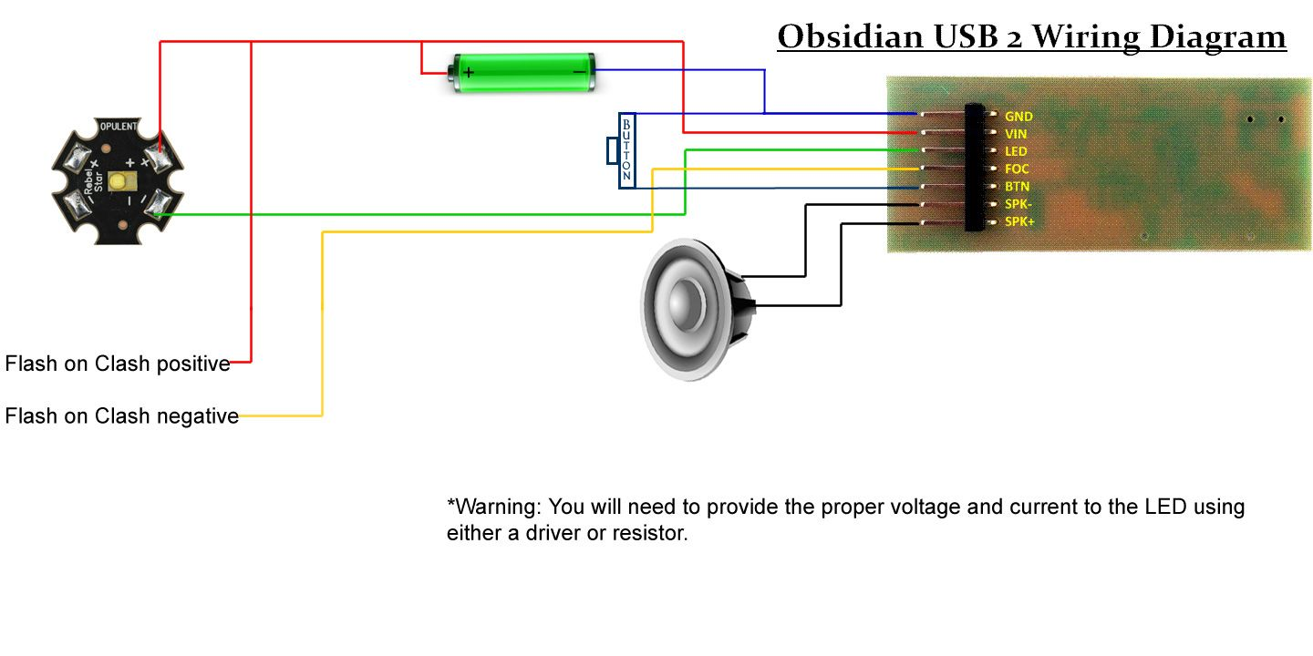 Usb 2.0 Wire Diagram - Wiring Diagrams Bib Usb Wiring Diagram From Wire To on