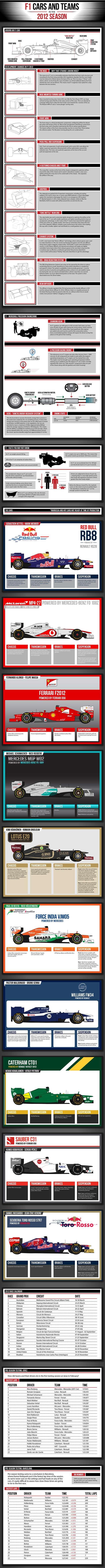 2 unidades Patch fórmula 1 f1 Renault Sport nº 723