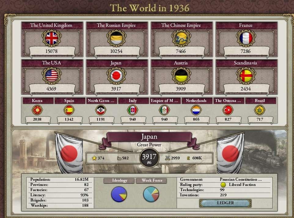 worldin1936endgame.jpg