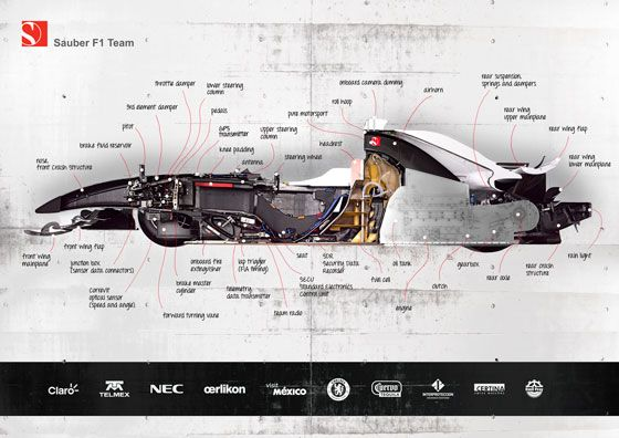 Sauber F1 Cutaway