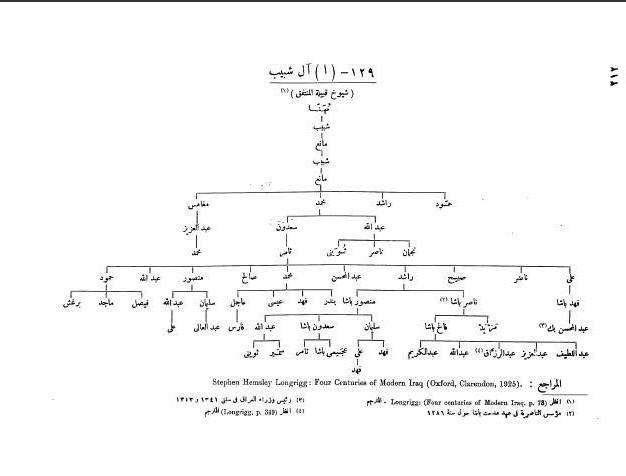 تعاون الدولتين العثمانية