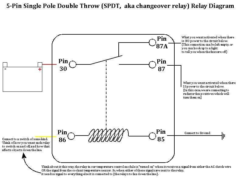 sp848 ff dynamics triple threat fan wiring diagram with 3 relays and 3 ff dynamics wiring diagram at edmiracle.co