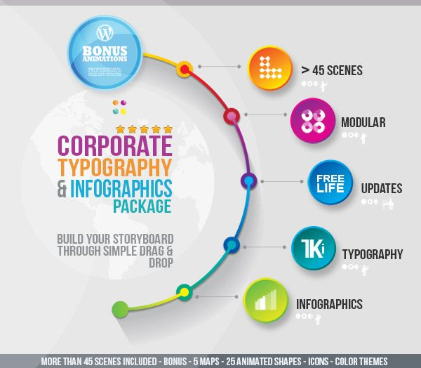 Corporate Typography Amp Infographics Pack After Effects