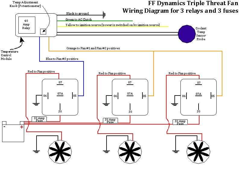 0xl4 ff dynamics triple threat fan wiring diagram with 3 relays and 3 ff dynamics wiring diagram at edmiracle.co