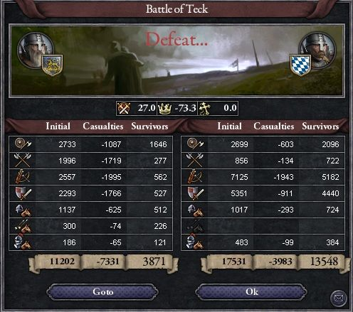 battleofteckloss.jpg