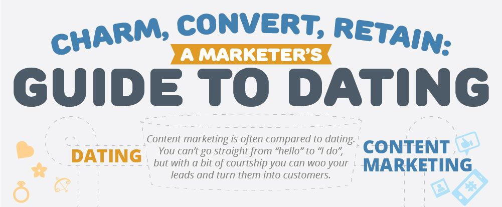 Charm, Convert, Retain: A Marketer's Guide to Dating. An Comparative Infographic Between Dating and Content Marketing. Um infográfico que dá dicas para conquistar consumidores com Marketing de Conteúdo.