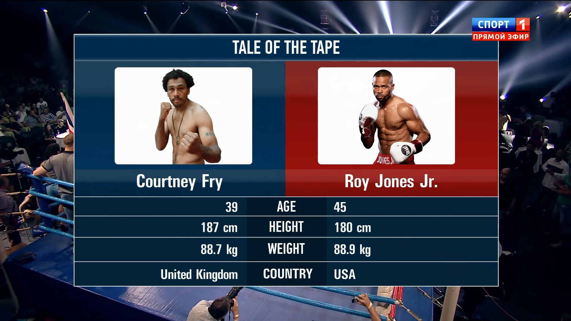 Roy Jones jr. vs Courtney Fry / Рой Джонс мл. - Кортни Фрай (Вечер бокса в Риге) [26 / 07 / 2014, Бокс, HDTV, RU]