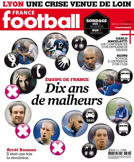 France Football - 9 Décembre 2015