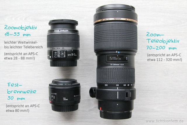 Foto-Kurs - verschiedene Obejektive - Canon Tamron