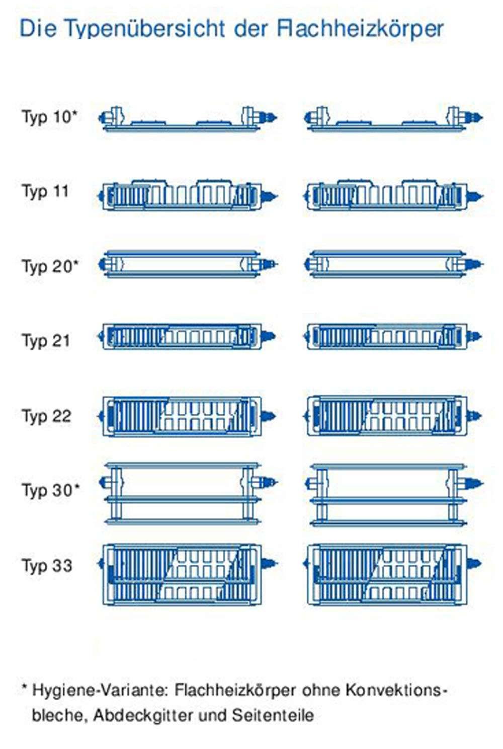 buderus kompakt c profil heizk rper bauh he 500mm typ 10 20 30 l nge 400 3000mm ebay. Black Bedroom Furniture Sets. Home Design Ideas