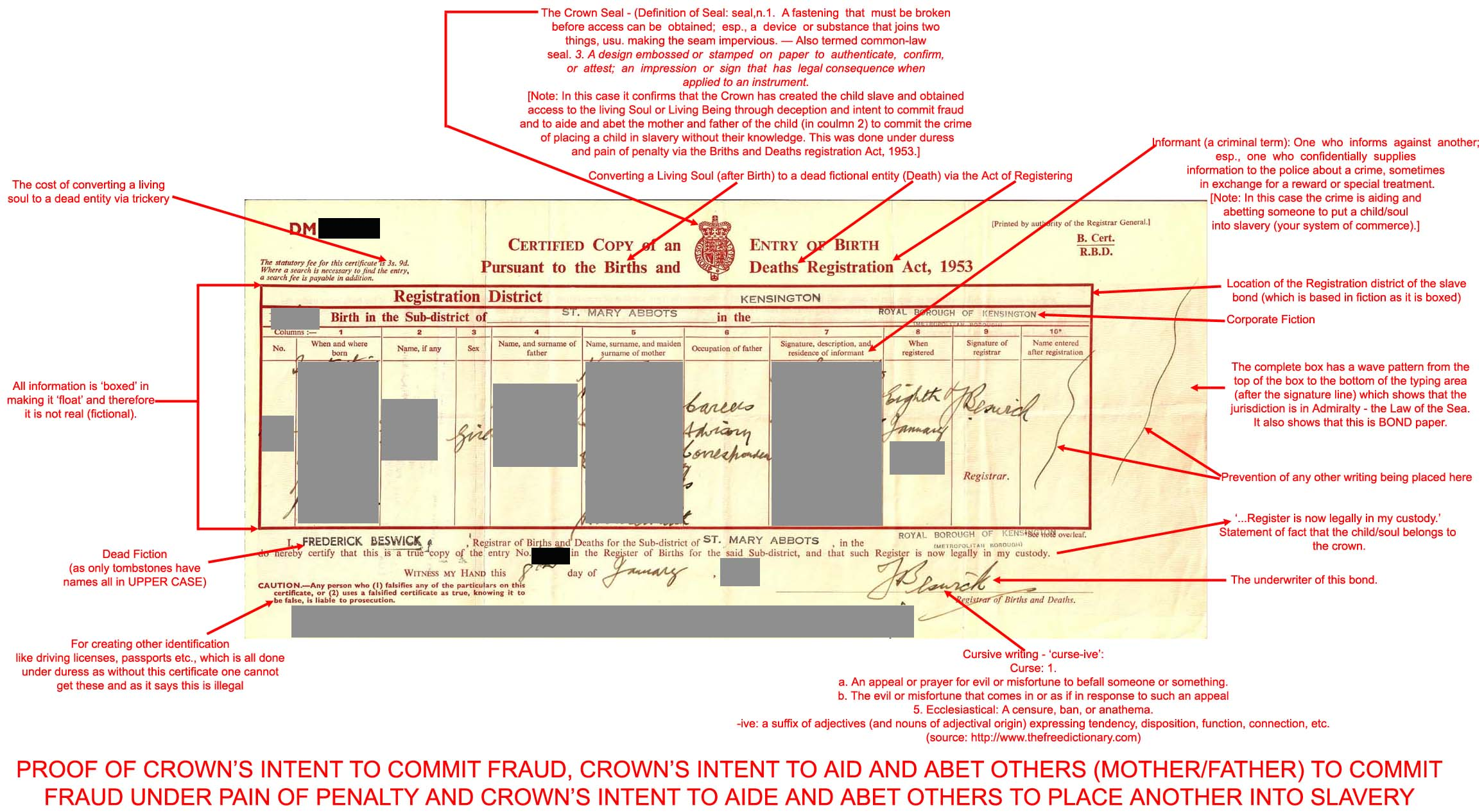 Birth certificate what it is archive forums aiddatafo Gallery
