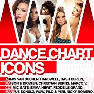 KQuu3Q Dance Chart Icons 2015 - hitmp3 indir