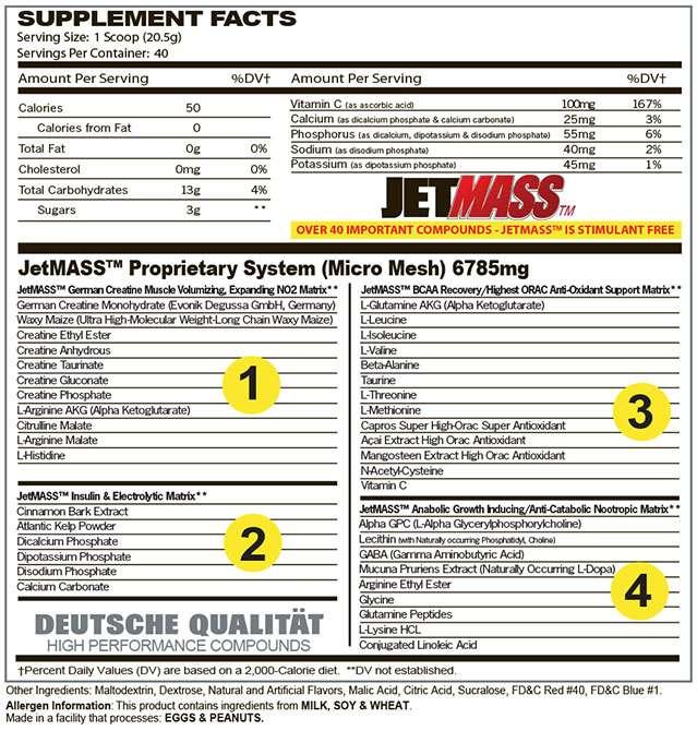 JetMASS Supplement Facts