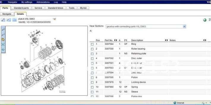Volvo Workshop Service Repair Manual Fh12 Fh16 Fh565 Fl