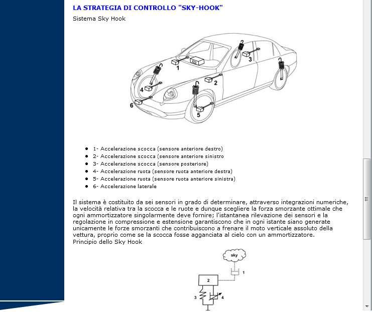 Lancia thesis service manual pdf