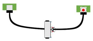 Schema etape 3