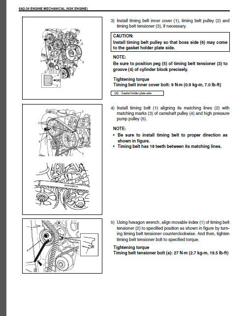 Suzuki Ignis Rg413 Rg415 Service Repair Manuals Wiring Diagram Manual