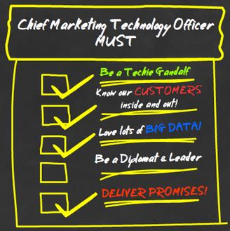 Marketing Technology Job Skills List