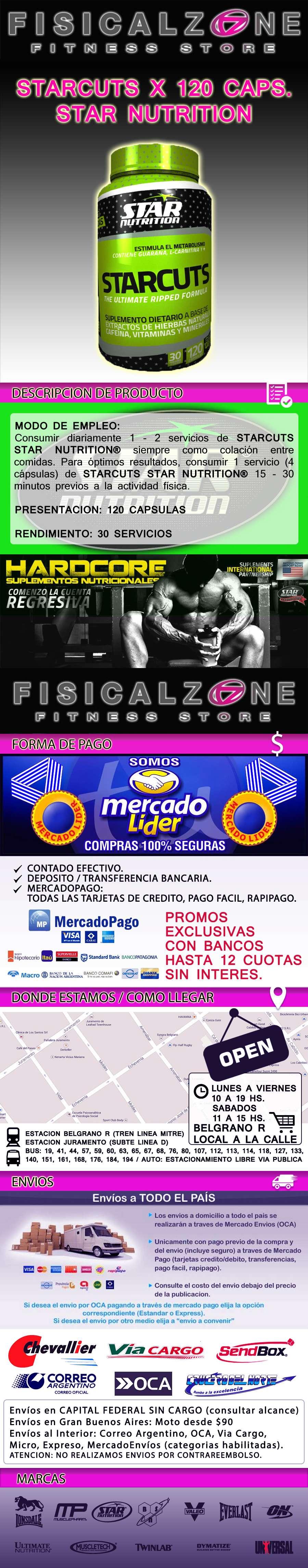 Plantilla ML Fisicalzone Fitness Store Belgrano